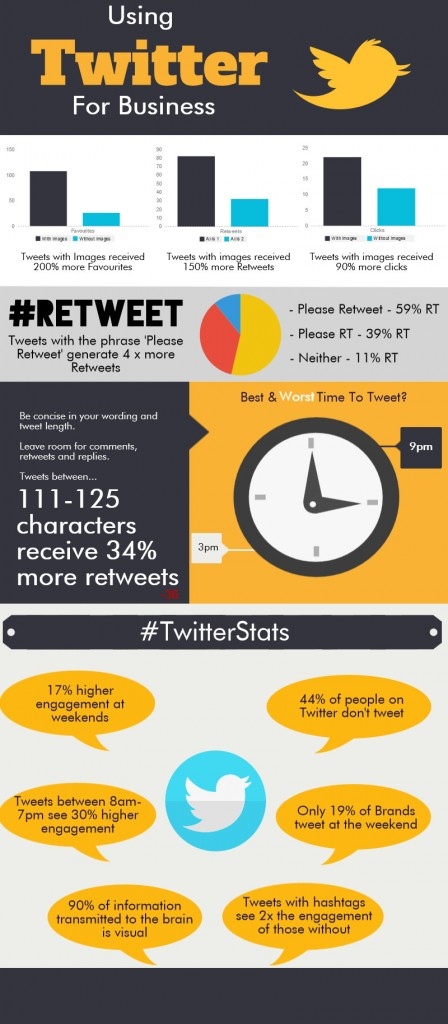 witter Infographic