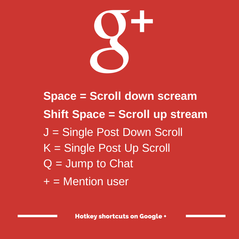 List of Shortcuts on Google +-1