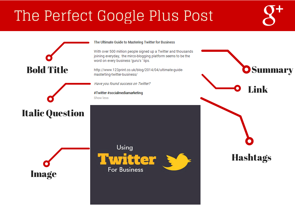 The Perfect Google Plus Post