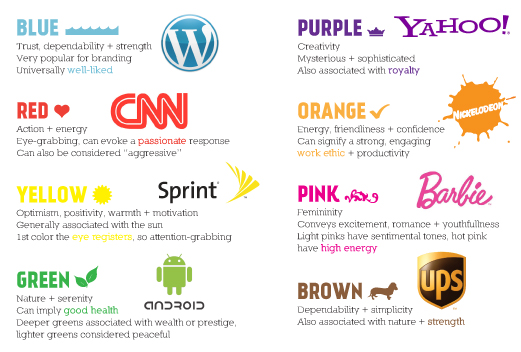 brand colour meanings