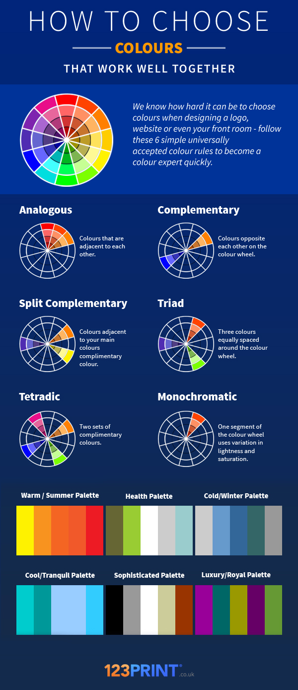 Infographic covering colour theory