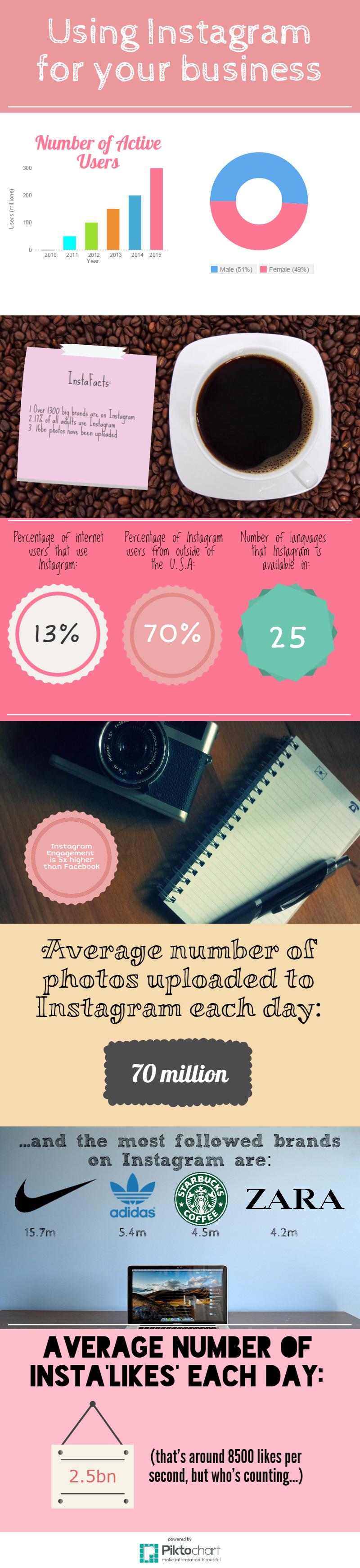 Instagram-Statistics-3