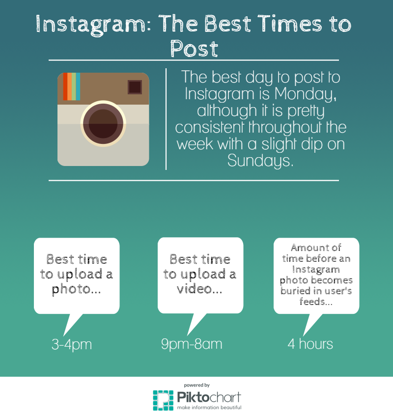 Instagram when to post